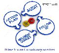 Factory audit, Social compliance audit, Quality audit, Supplier audit services in India